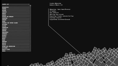 GTDV (2009, João Martinho Moura & Jorge Sousa) A visualization work about world terrorism